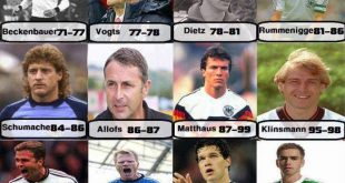 همه کاپیتانهای تیم ملی آلمان