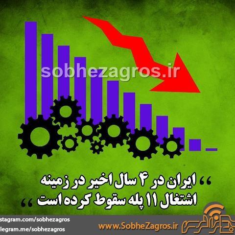 بیکاری شدید در ایران