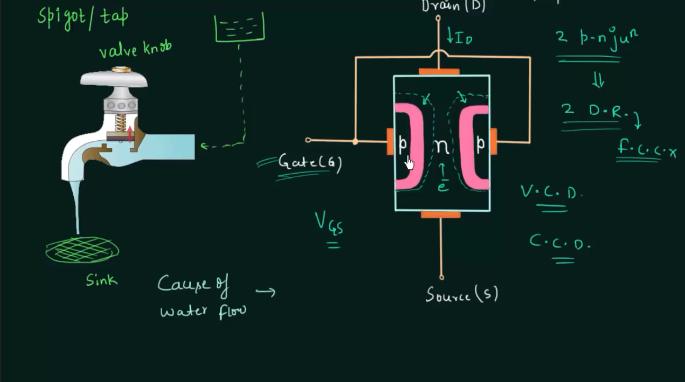 آموزش ترانزیستور FET