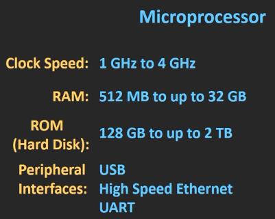 مشخصات میکروپروسسور