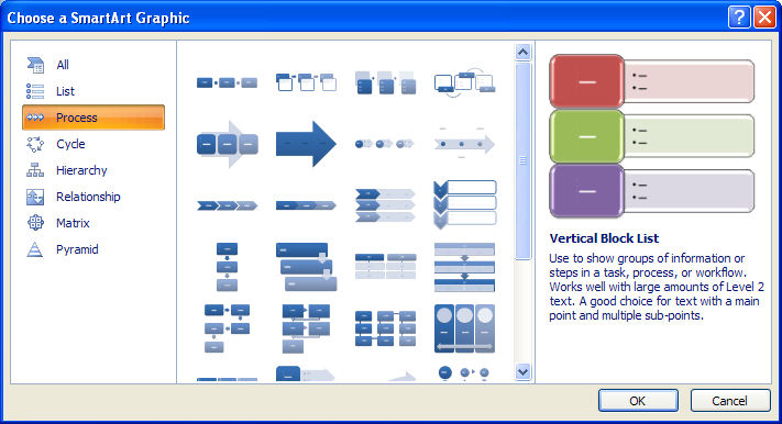 SmartArt در نرم افزار PowerPoint
