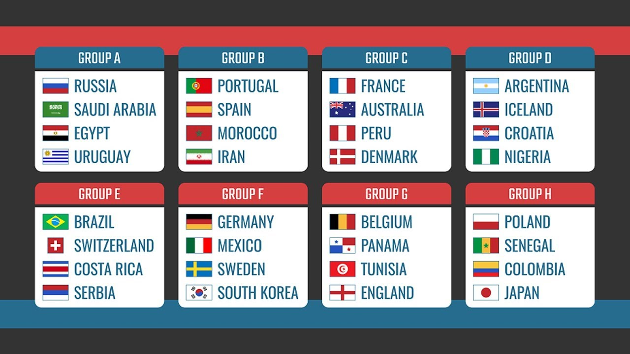تیم بندی جام جهانی 2018